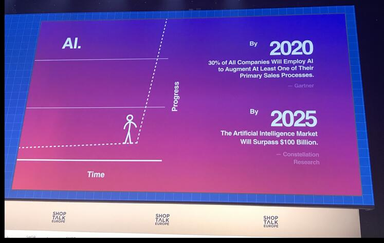 AI and progress 2020-2025, statistics from Shoptalk 2018, Copenhagen